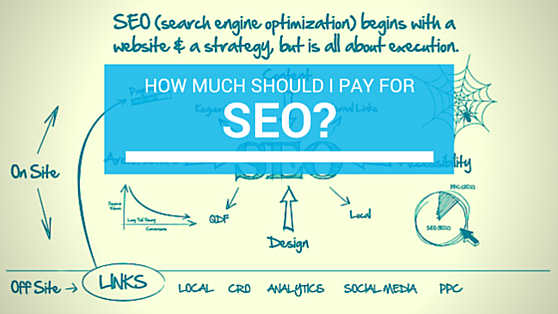 The Cost of SEO in Dubai: A familiar question and finally an