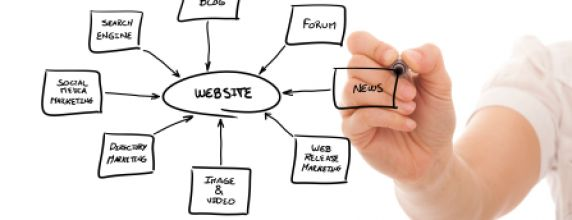 website_functionality