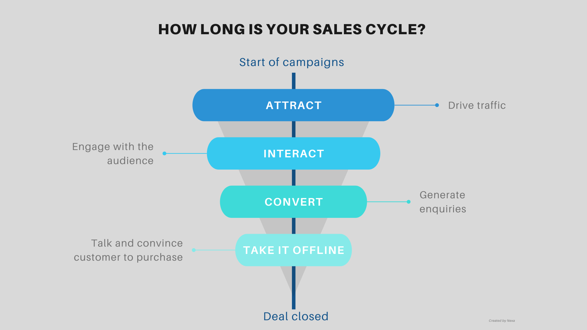 sales-funnel-simple-b2b
